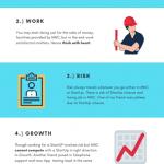 #startup vs #MNC #job