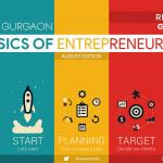 basics of entrepreneurship startups India pani.work